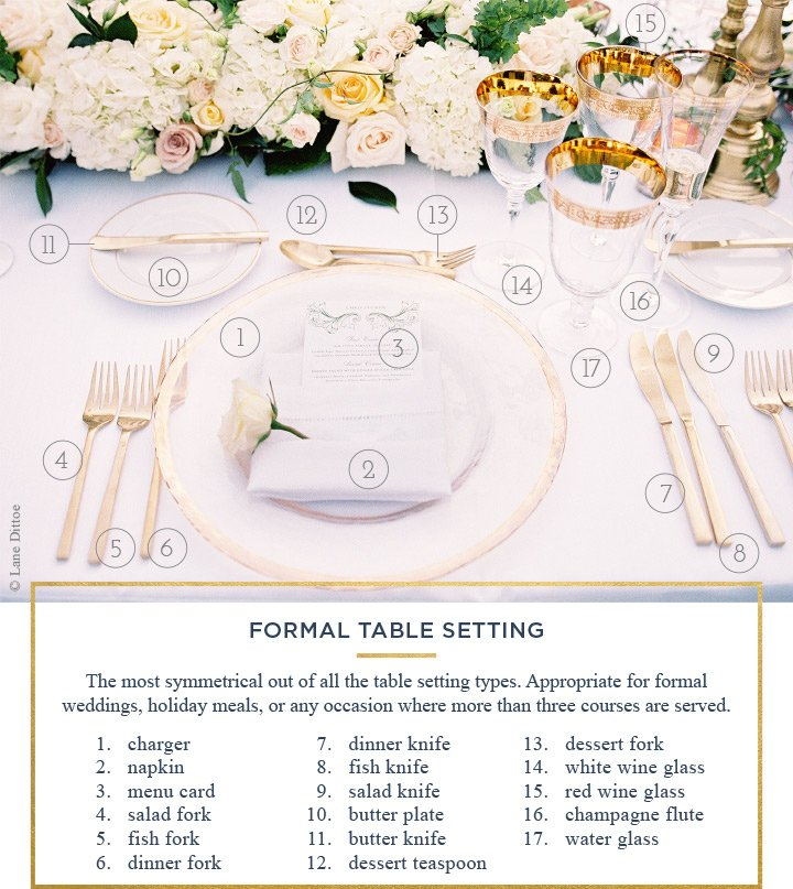 buffet table settings | VYLETTE